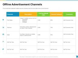 Offline Advertisement Channels Developing And Managing Trade Marketing Plan Ppt Mockup