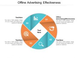 Offline Advertising Effectiveness Ppt Powerpoint Presentation File Clipart Images Cpb
