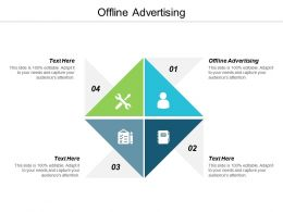 Offline Advertising Ppt Powerpoint Presentation Infographic Template Visuals Cpb