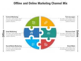 Offline And Online Marketing Channel Mix