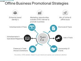 Offline Business Promotional Strategies Ppt Slides Download