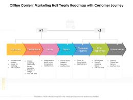 Offline Content Marketing Half Yearly Roadmap With Customer Journey