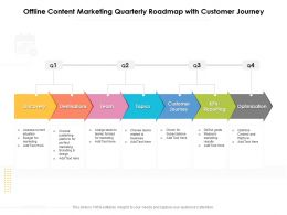 Offline Content Marketing Quarterly Roadmap With Customer Journey