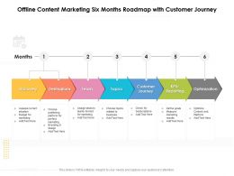 Offline Content Marketing Six Months Roadmap With Customer Journey