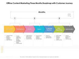 Offline Content Marketing Three Months Roadmap With Customer Journey