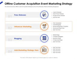 Offline Customer Acquisition Event Marketing Strategy Ppt Icon Graphics