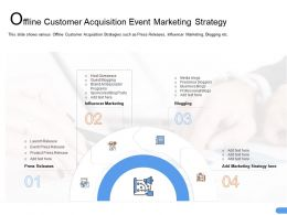 Offline Customer Acquisition Event Marketing Strategy Press Ppt Powerpoint Portrait