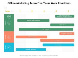 Offline Marketing Team Five Years Work Roadmap