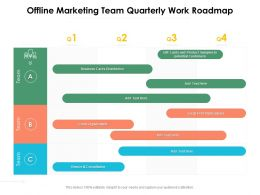 Offline Marketing Team Quarterly Work Roadmap