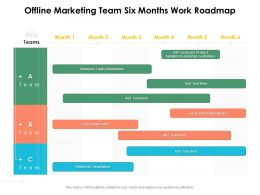 Offline Marketing Team Six Months Work Roadmap