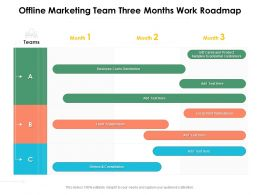 Offline Marketing Team Three Months Work Roadmap