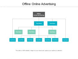 Offline Online Advertising Ppt Powerpoint Presentation Summary Example Topics Cpb