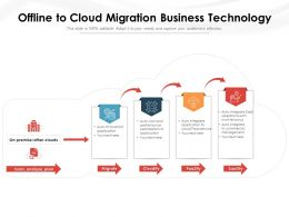 Offline To Cloud Migration Business Technology