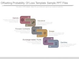 Offsetting Probability Of Loss Template Sample Ppt Files