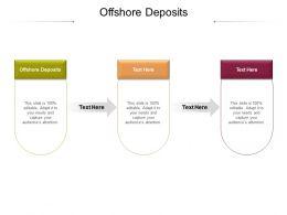 Offshore Deposits Ppt Powerpoint Presentation Ideas Design Inspiration Cpb