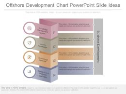 Offshore Development Chart Powerpoint Slide Ideas