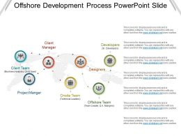 Offshore Development Process Powerpoint Slide
