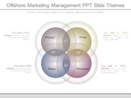 Offshore Marketing Management Ppt Slide Themes