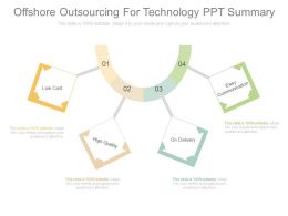 Offshore Outsourcing For Technology Ppt Summary