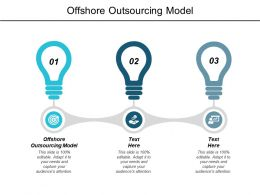 Offshore Outsourcing Model Ppt Powerpoint Presentation Layouts Professional Cpb