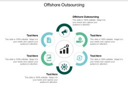 Offshore Outsourcing Ppt Powerpoint Presentation Model Graphics Cpb