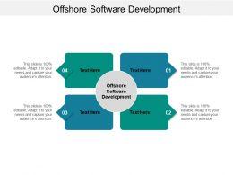 Offshore Software Development Ppt Powerpoint Presentation Ideas Model Cpb