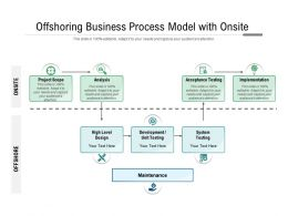 Offshoring Business Process Model With Onsite