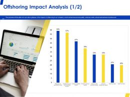 Offshoring Impact Analysis Business Ppt Powerpoint Presentation Portfolio Inspiration