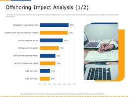Offshoring Impact Analysis M2602 Ppt Powerpoint Presentation Model Sample