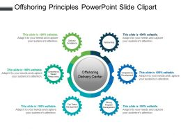Offshoring Principles Powerpoint Slide Clipart