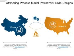Offshoring Process Model Powerpoint Slide Designs