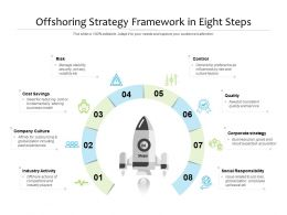 Offshoring Strategy Framework In Eight Steps