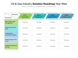 Oil And Gas Industry Solution Roadmap Year Wise