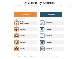 Oil Gas Injury Statistics Ppt Powerpoint Presentation Model Visuals Cpb