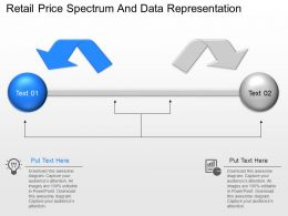 Oj Retail Price Spectrum And Data Representation Powerpoint Template