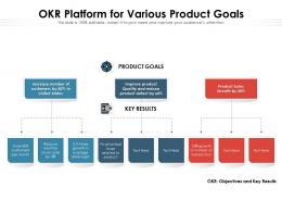 OKR Platform For Various Product Goals
