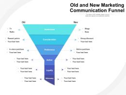 Old And New Marketing Communication Funnel