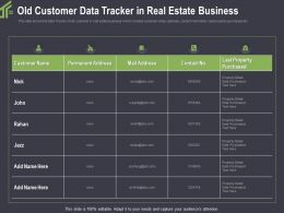 Old Customer Data Tracker In Real Estate Business Date Ppt Powerpoint Influencers