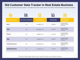 Old Customer Data Tracker In Real Estate Business Ppt Powerpoint Presentation Show