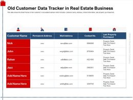 Old Customer Data Tracker In Real Estate Business Property Ppt Powerpoint Presentation Styles Summary