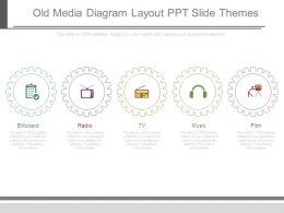 Old Media Diagram Layout Ppt Slide Themes