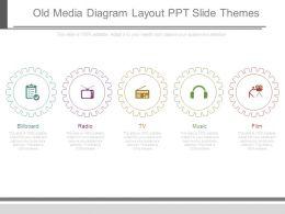 old_media_diagram_layout_ppt_slide_themes_Slide01