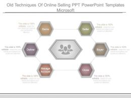 Old Techniques Of Online Selling Ppt Powerpoint Templates Microsoft