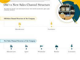 Old Vs New Sales Channel Structure Agent Ppt Powerpoint Presentation Slides Portfolio