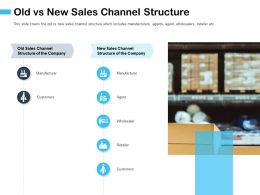 Old Vs New Sales Channel Structure Of The Ppt Powerpoint Presentation Slides Aids