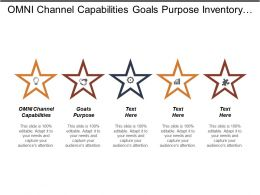 Omni Channel Capabilities Goals Purpose Inventory Services Sales Solutions Cpb