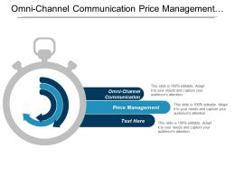 Omni Channel Communication Price Management Project Status Report Cpb