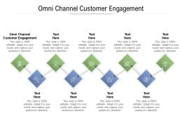 Omni Channel Customer Engagement Ppt Powerpoint Presentation Infographic Template Format Ideas Cpb