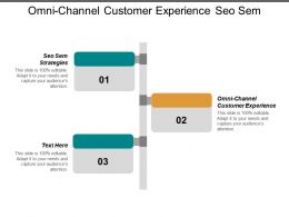 Omni Channel Customer Experience Seo Sem Strategies Culture Engagement Cpb