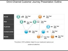 Omni Channel Customer Journey Presentation Outline